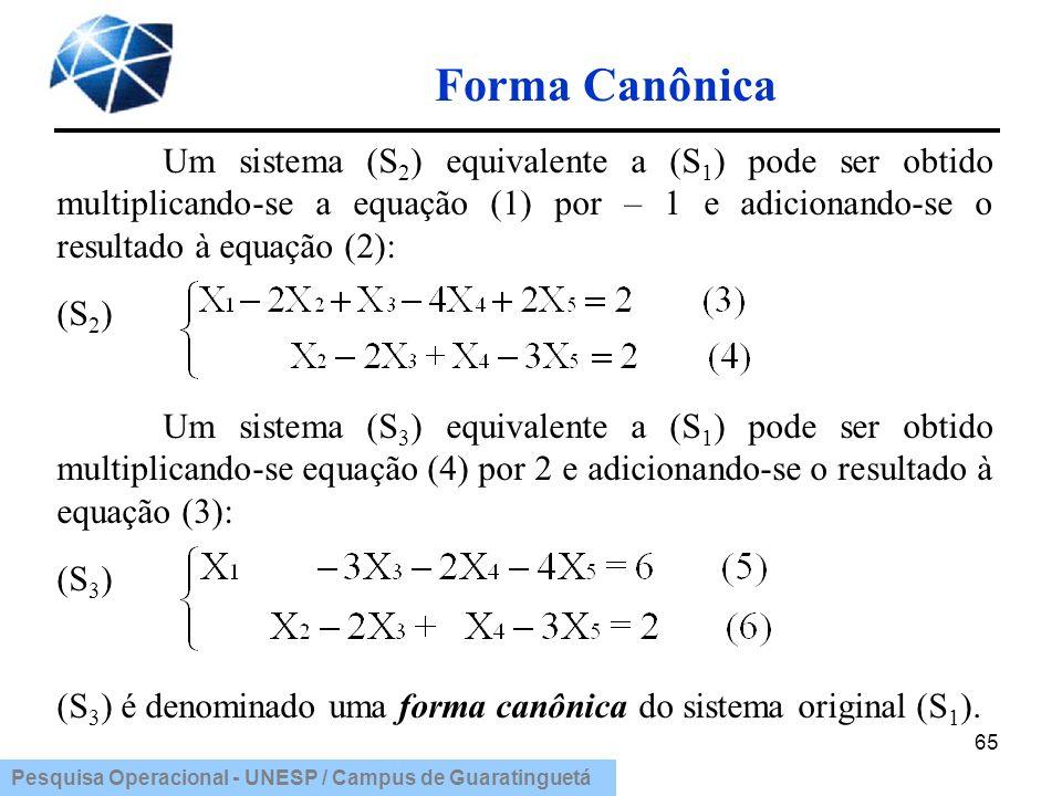 Pesquisa Operacional - UNESP / Campus de Guaratinguetá Forma Canônica 65 Um sistema (S 2 ) equivalente a (S 1 ) pode ser obtido multiplicando-se a equ