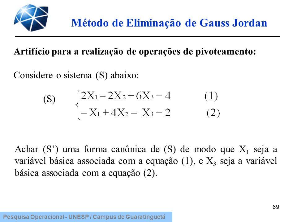 Pesquisa Operacional - UNESP / Campus de Guaratinguetá Método de Eliminação de Gauss Jordan 69 Artifício para a realização de operações de pivoteament