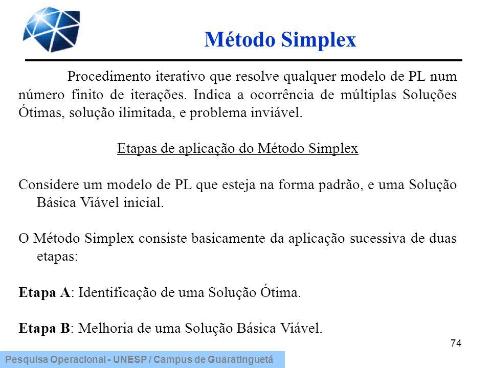 Pesquisa Operacional - UNESP / Campus de Guaratinguetá Método Simplex 74 Procedimento iterativo que resolve qualquer modelo de PL num número finito de