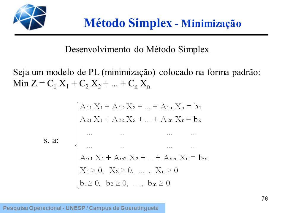 Pesquisa Operacional - UNESP / Campus de Guaratinguetá Método Simplex - Minimização 76 Desenvolvimento do Método Simplex Seja um modelo de PL (minimiz
