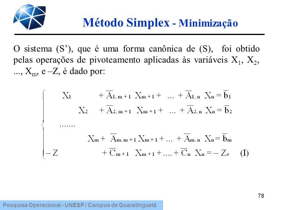 Pesquisa Operacional - UNESP / Campus de Guaratinguetá Método Simplex - Minimização 78 O sistema (S), que é uma forma canônica de (S), foi obtido pela