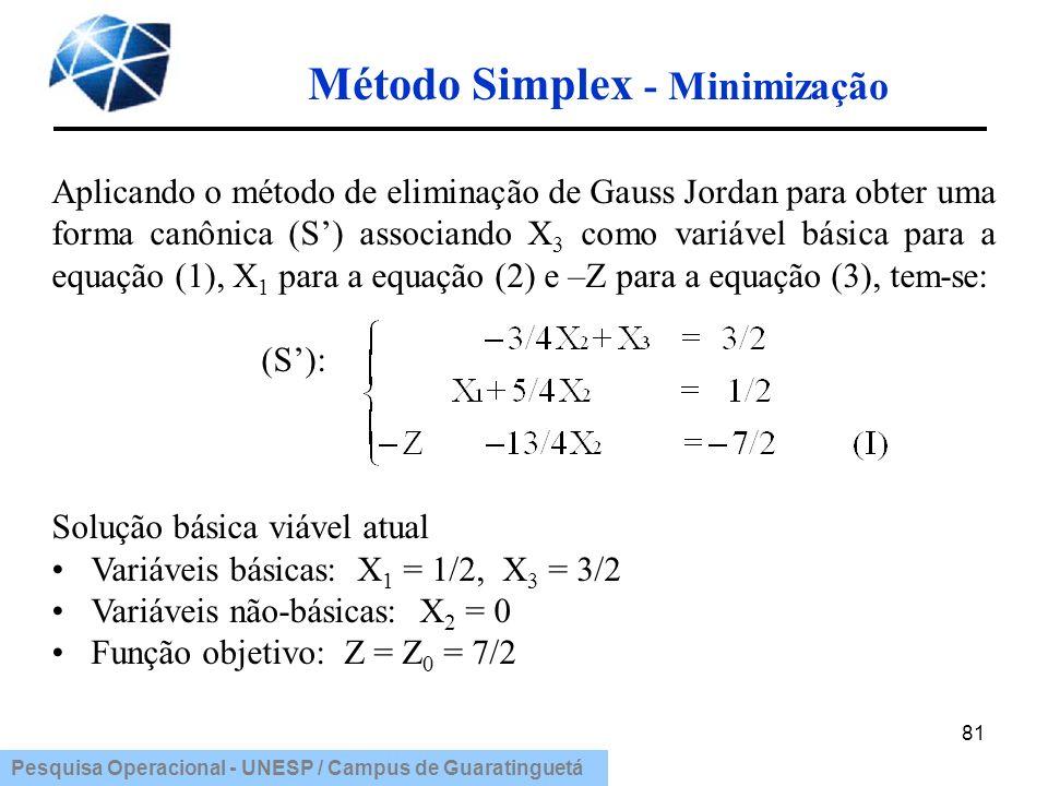 Pesquisa Operacional - UNESP / Campus de Guaratinguetá Método Simplex - Minimização 81 Aplicando o método de eliminação de Gauss Jordan para obter uma
