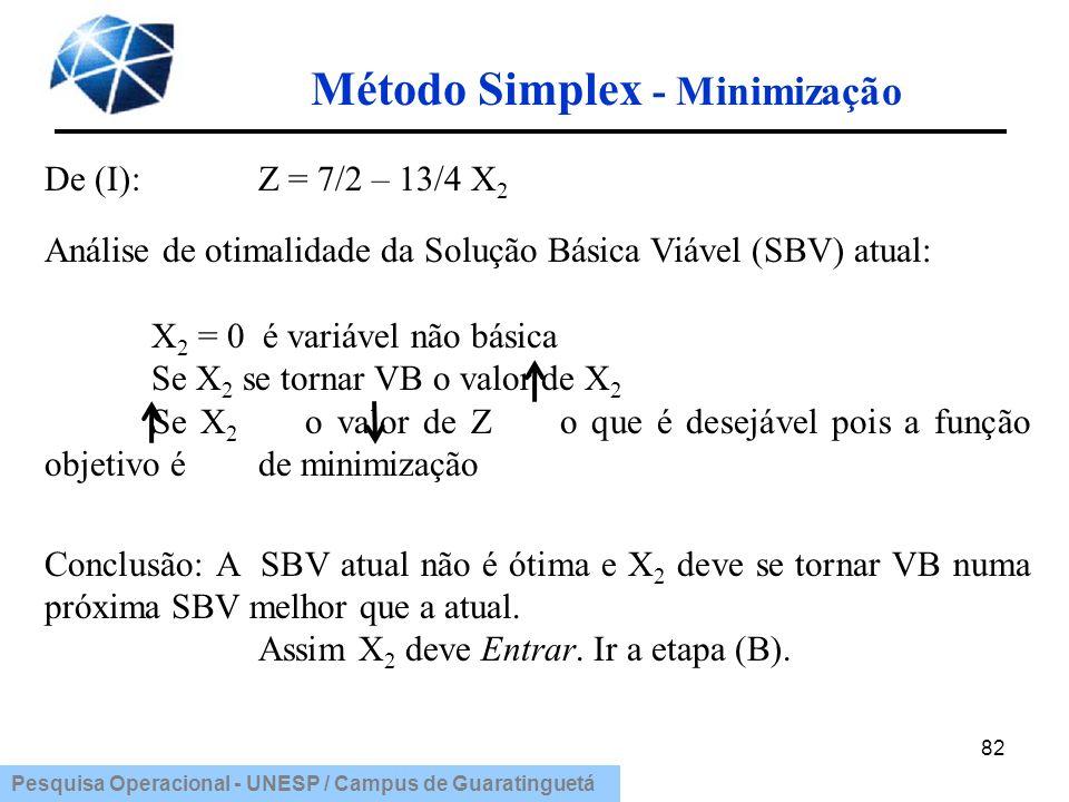 Pesquisa Operacional - UNESP / Campus de Guaratinguetá Método Simplex - Minimização 82 De (I):Z = 7/2 – 13/4 X 2 Análise de otimalidade da Solução Bás