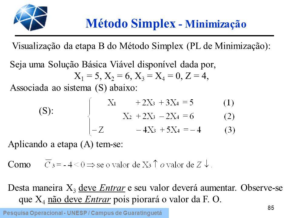 Pesquisa Operacional - UNESP / Campus de Guaratinguetá Método Simplex - Minimização 85 Visualização da etapa B do Método Simplex (PL de Minimização):