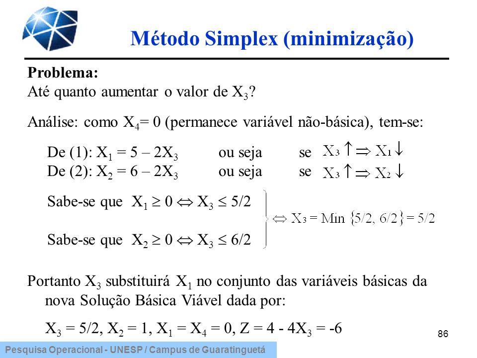 Pesquisa Operacional - UNESP / Campus de Guaratinguetá Método Simplex (minimização) 86 Problema: Até quanto aumentar o valor de X 3 ? Análise: como X