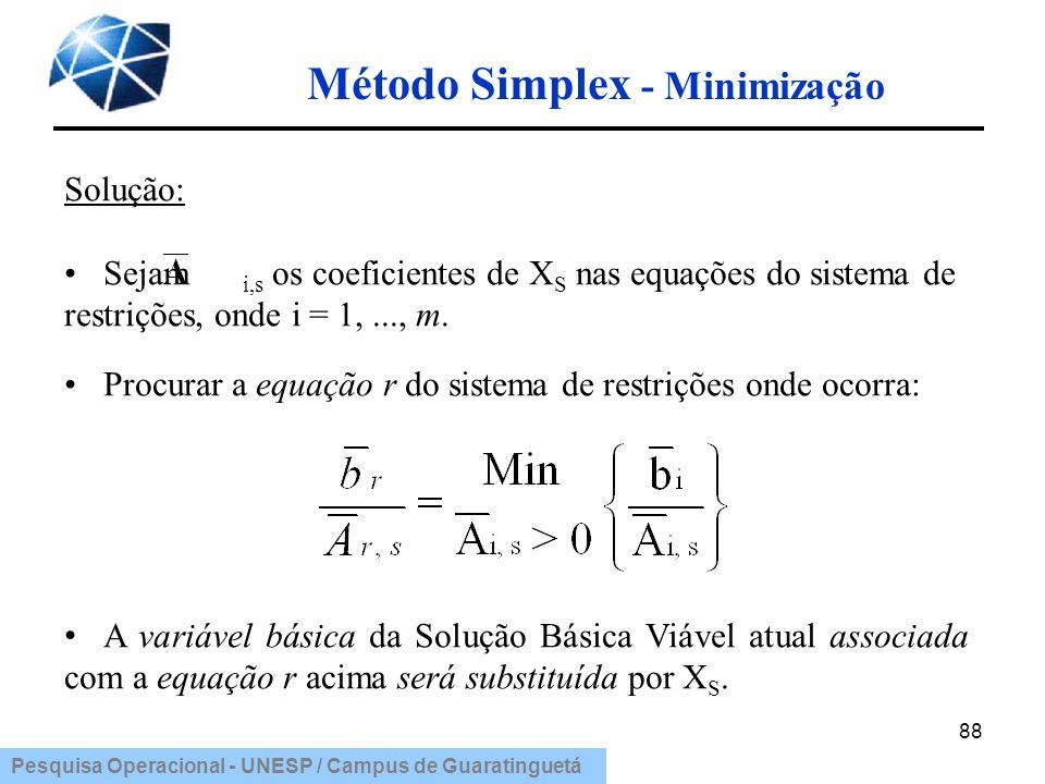 Pesquisa Operacional - UNESP / Campus de Guaratinguetá Método Simplex - Minimização 88 Solução: Sejam i,s os coeficientes de X S nas equações do siste