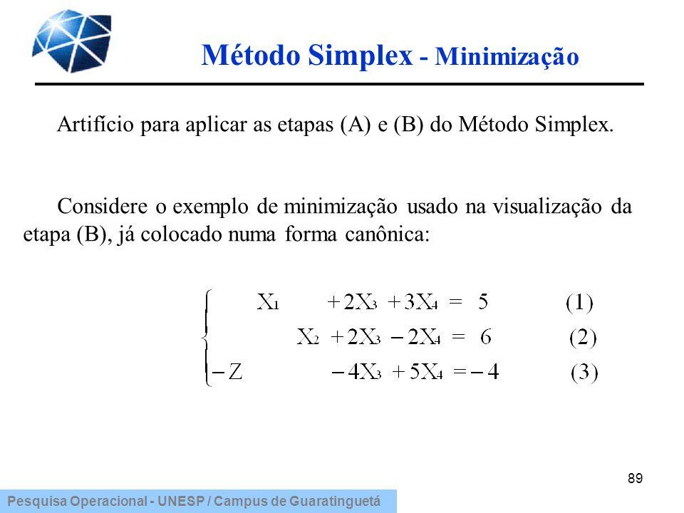 Pesquisa Operacional - UNESP / Campus de Guaratinguetá Método Simplex - Minimização 89 Artifício para aplicar as etapas (A) e (B) do Método Simplex. C
