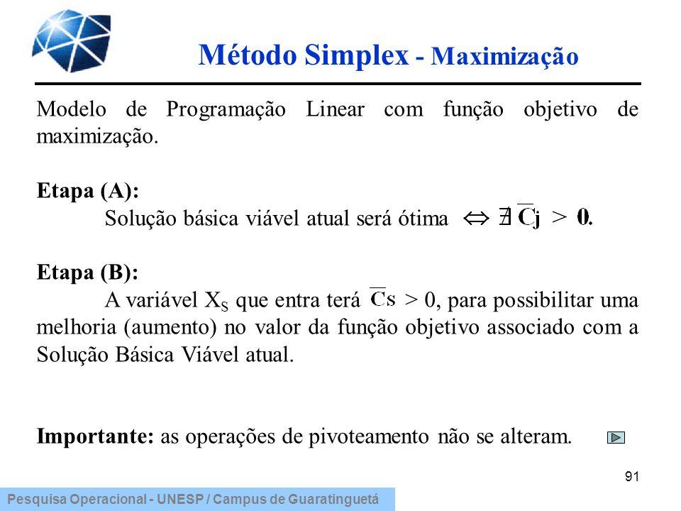 Pesquisa Operacional - UNESP / Campus de Guaratinguetá Método Simplex - Maximização 91 Modelo de Programação Linear com função objetivo de maximização
