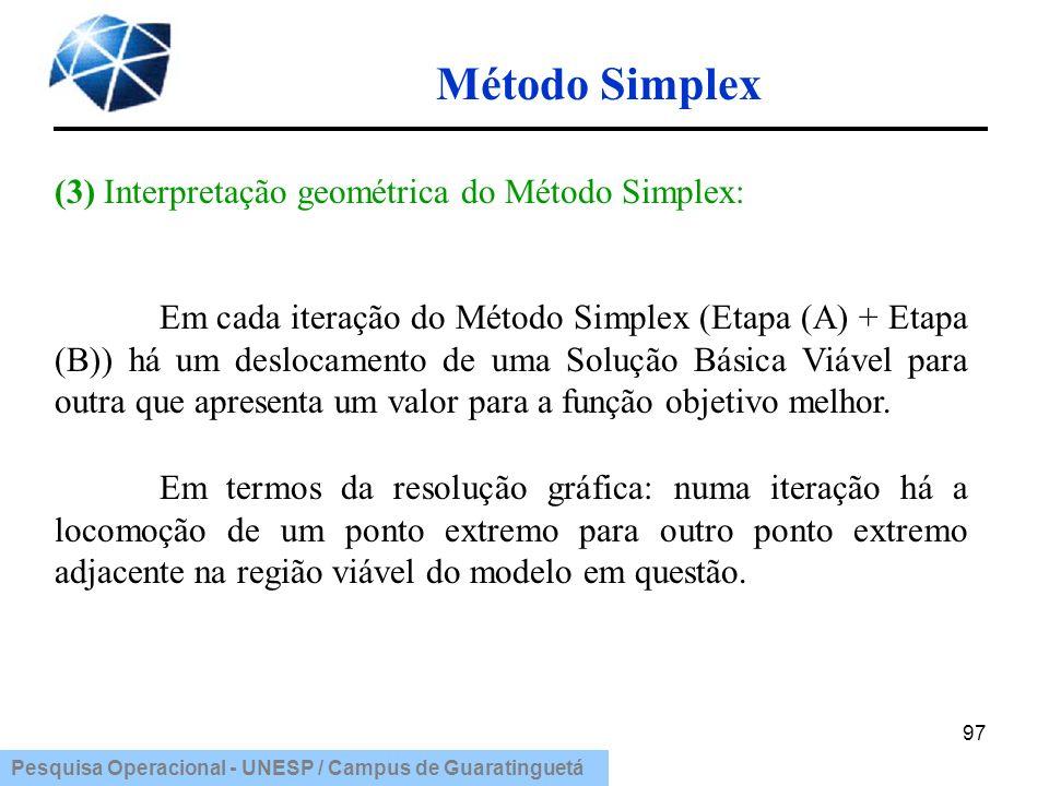 Pesquisa Operacional - UNESP / Campus de Guaratinguetá Método Simplex 97 (3) Interpretação geométrica do Método Simplex: Em cada iteração do Método Si