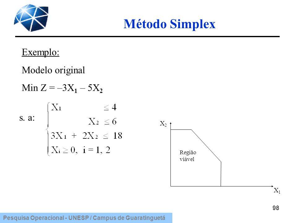 Pesquisa Operacional - UNESP / Campus de Guaratinguetá Método Simplex 98 Exemplo: Modelo original Min Z = –3X 1 – 5X 2 s. a: X 2 Região viável X 1