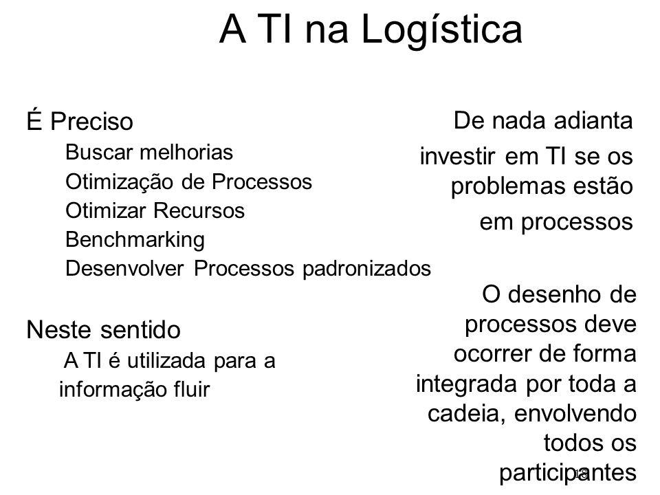 18 A TI na Logística É Preciso Buscar melhorias Otimização de Processos Otimizar Recursos Benchmarking Desenvolver Processos padronizados Neste sentid