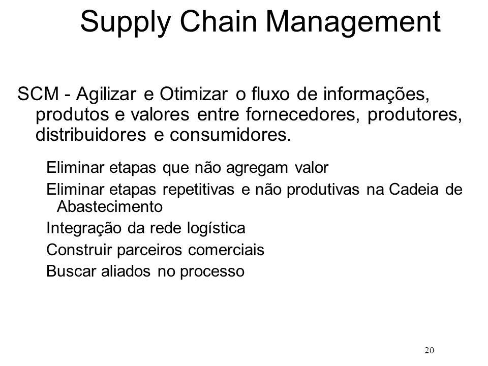 20 Supply Chain Management SCM - Agilizar e Otimizar o fluxo de informações, produtos e valores entre fornecedores, produtores, distribuidores e consu