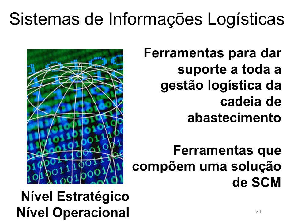 21 Sistemas de Informações Logísticas Nível Estratégico Nível Operacional Ferramentas para dar suporte a toda a gestão logística da cadeia de abasteci