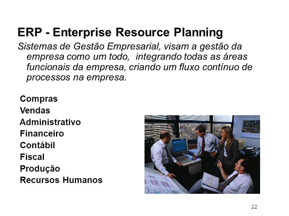 22 ERP - Enterprise Resource Planning Sistemas de Gestão Empresarial, visam a gestão da empresa como um todo, integrando todas as áreas funcionais da