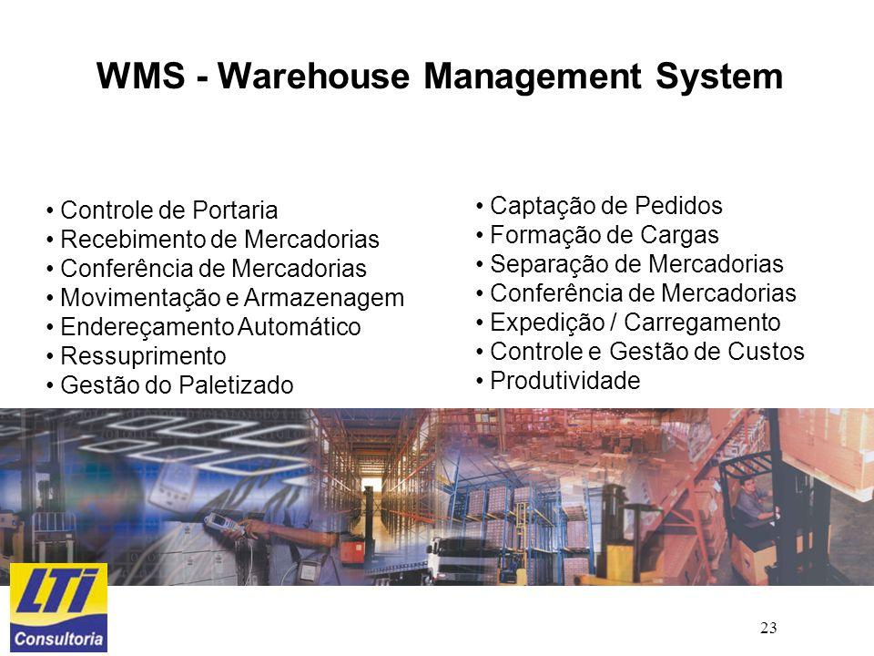 23 WMS - Warehouse Management System Controle de Portaria Recebimento de Mercadorias Conferência de Mercadorias Movimentação e Armazenagem Endereçamen