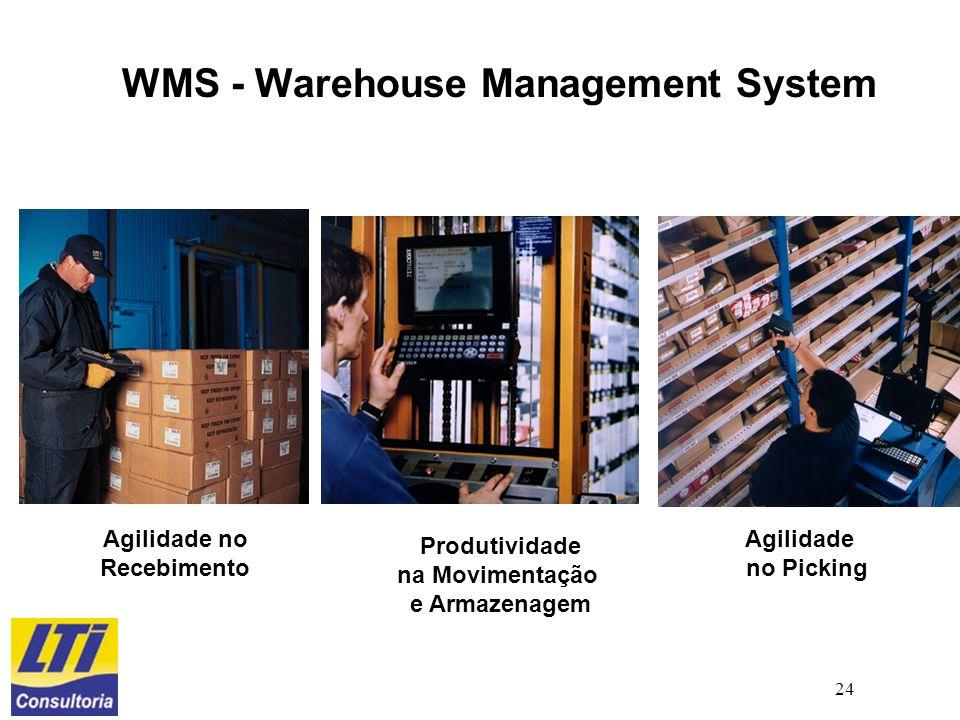 24 WMS - Warehouse Management System Agilidade no Picking Produtividade na Movimentação e Armazenagem Agilidade no Recebimento