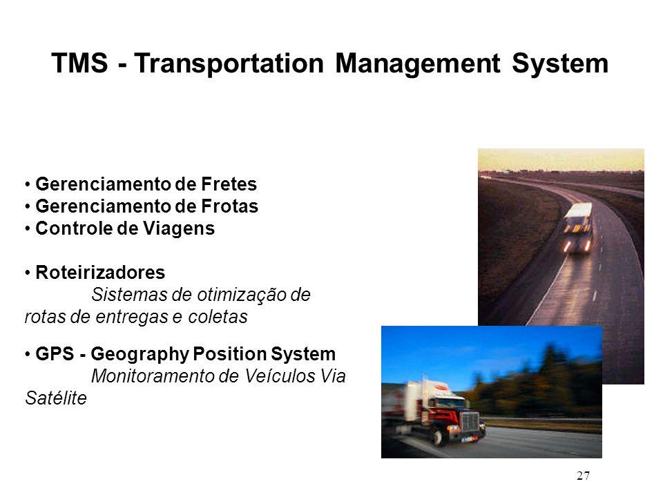 27 TMS - Transportation Management System Gerenciamento de Fretes Gerenciamento de Frotas Controle de Viagens Roteirizadores Sistemas de otimização de