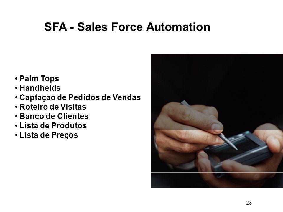 28 SFA - Sales Force Automation Palm Tops Handhelds Captação de Pedidos de Vendas Roteiro de Visitas Banco de Clientes Lista de Produtos Lista de Preç