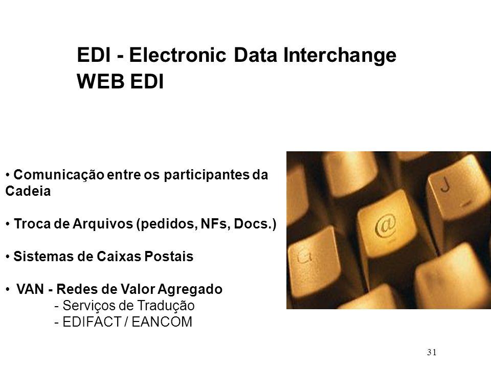 31 EDI - Electronic Data Interchange WEB EDI Comunicação entre os participantes da Cadeia Troca de Arquivos (pedidos, NFs, Docs.) Sistemas de Caixas P