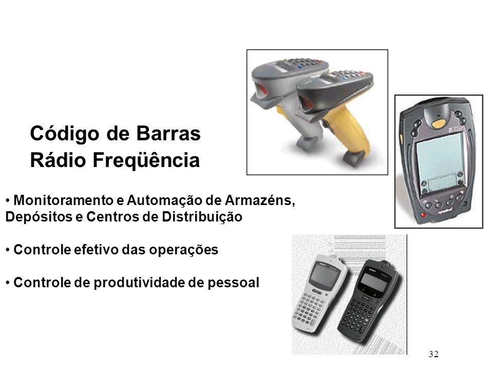 32 Código de Barras Rádio Freqüência Monitoramento e Automação de Armazéns, Depósitos e Centros de Distribuição Controle efetivo das operações Control