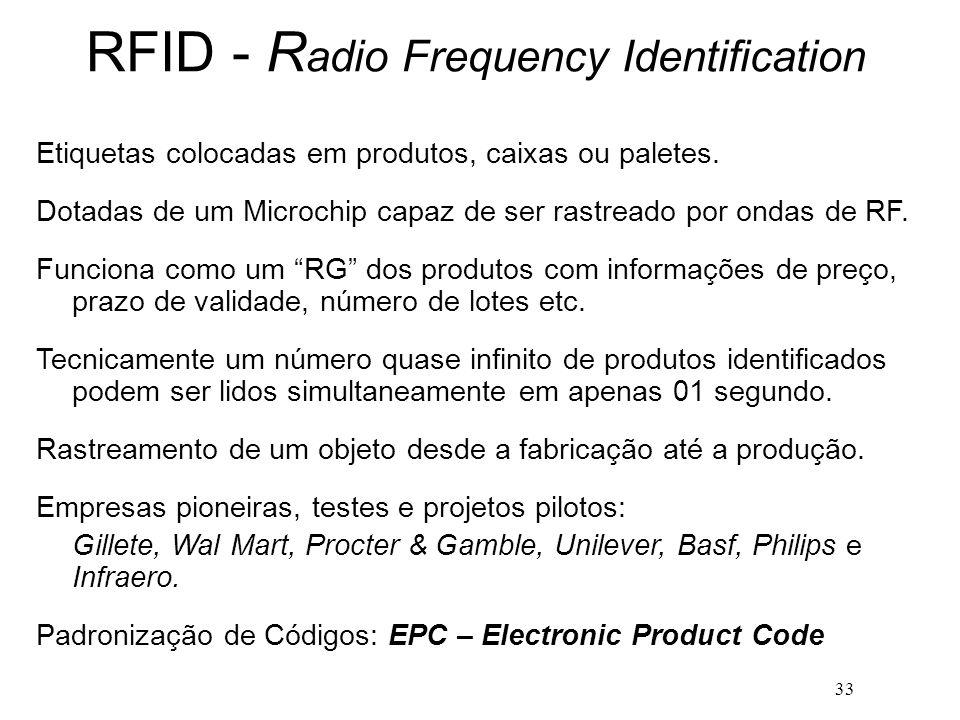 33 RFID - R adio Frequency Identification Etiquetas colocadas em produtos, caixas ou paletes. Dotadas de um Microchip capaz de ser rastreado por ondas