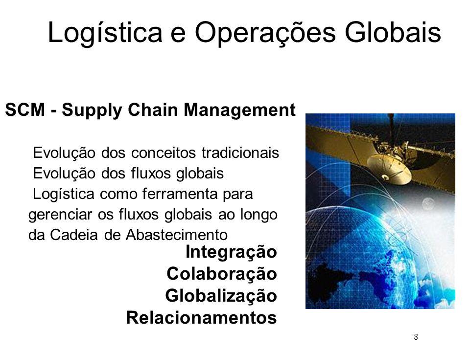 8 Logística e Operações Globais SCM - Supply Chain Management Evolução dos conceitos tradicionais Evolução dos fluxos globais Logística como ferrament