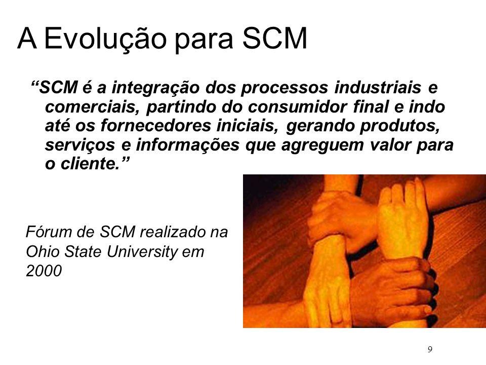 9 A Evolução para SCM SCM é a integração dos processos industriais e comerciais, partindo do consumidor final e indo até os fornecedores iniciais, ger
