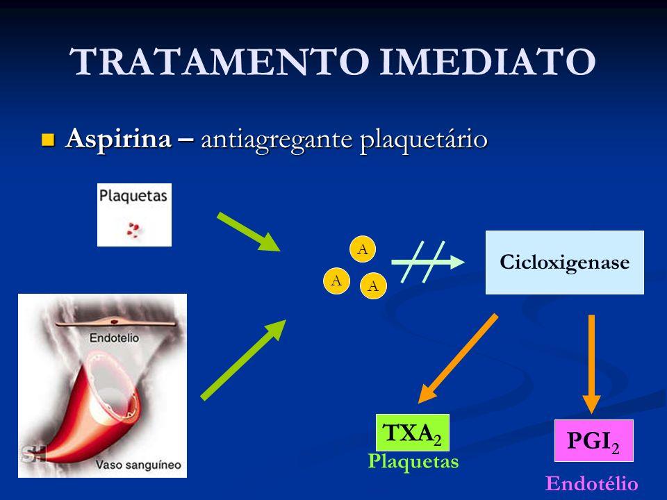 Aspirina – antiagregante plaquetário Aspirina – antiagregante plaquetário A A A Cicloxigenase TXA 2 PGI 2 Plaquetas Endotélio