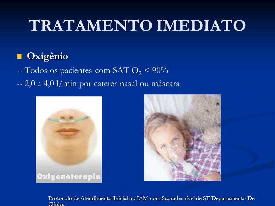 TRATAMENTO IMEDIATO Oxigênio Oxigênio -- -- Todos os pacientes com SAT O 2 < 90% -- 2,0 a 4,0 l/min por cateter nasal ou máscara Protocolo de Atendime