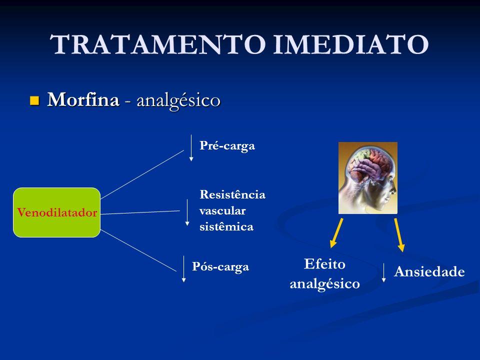 TRATAMENTO IMEDIATO Morfina - analgésico Morfina - analgésico Venodilatador Pré-carga Resistência vascular sistêmica Pós-carga Efeito analgésico Ansie