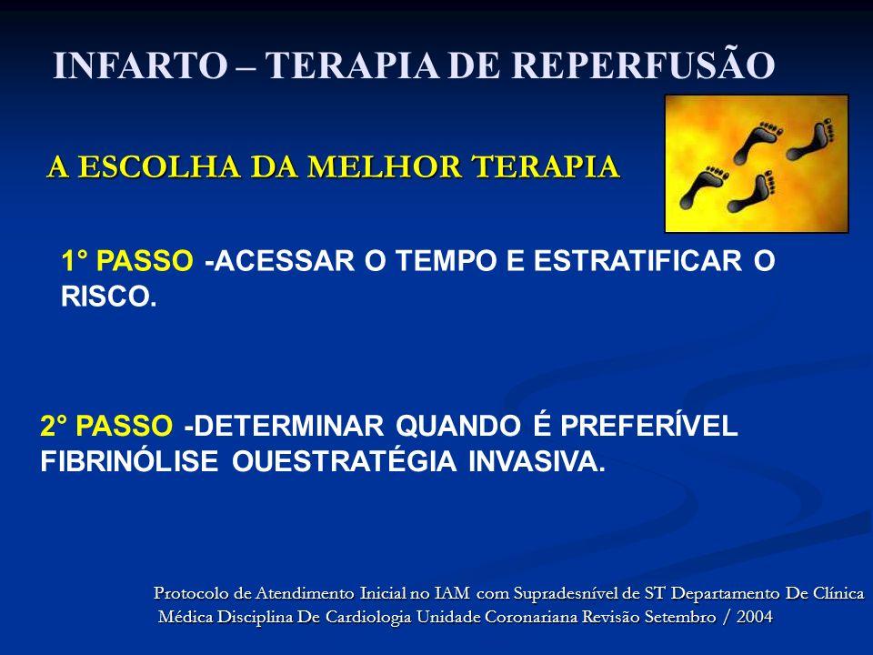 INFARTO – TERAPIA DE REPERFUSÃO 1° PASSO -ACESSAR O TEMPO E ESTRATIFICAR O RISCO. 2° PASSO -DETERMINAR QUANDO É PREFERÍVEL FIBRINÓLISE OUESTRATÉGIA IN