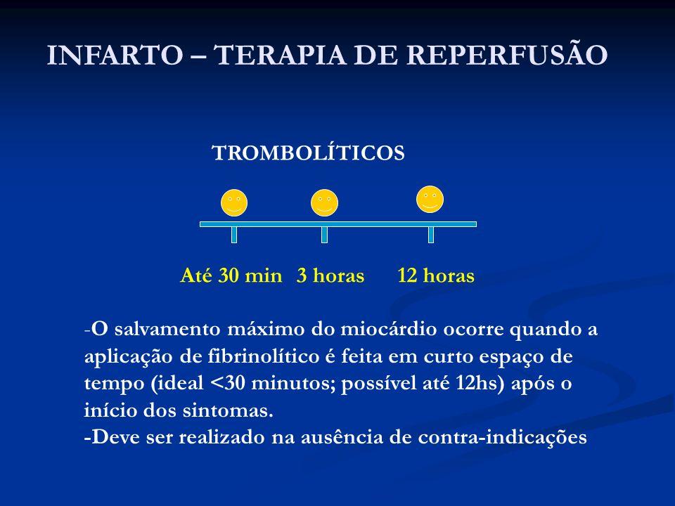 INFARTO – TERAPIA DE REPERFUSÃO TROMBOLÍTICOS Até 30 min3 horas12 horas -O salvamento máximo do miocárdio ocorre quando a aplicação de fibrinolítico é