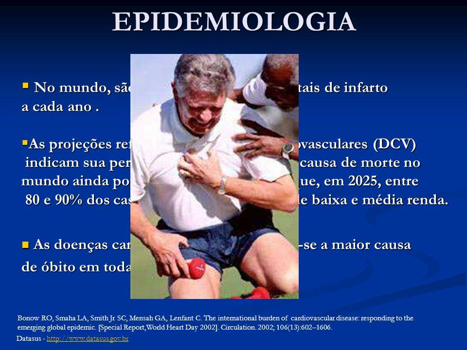 EPIDEMIOLOGIA Bonow RO, Smaha LA, Smith Jr SC, Mensah GA, Lenfant C. The international burden of cardiovascular disease: responding to the emerging gl