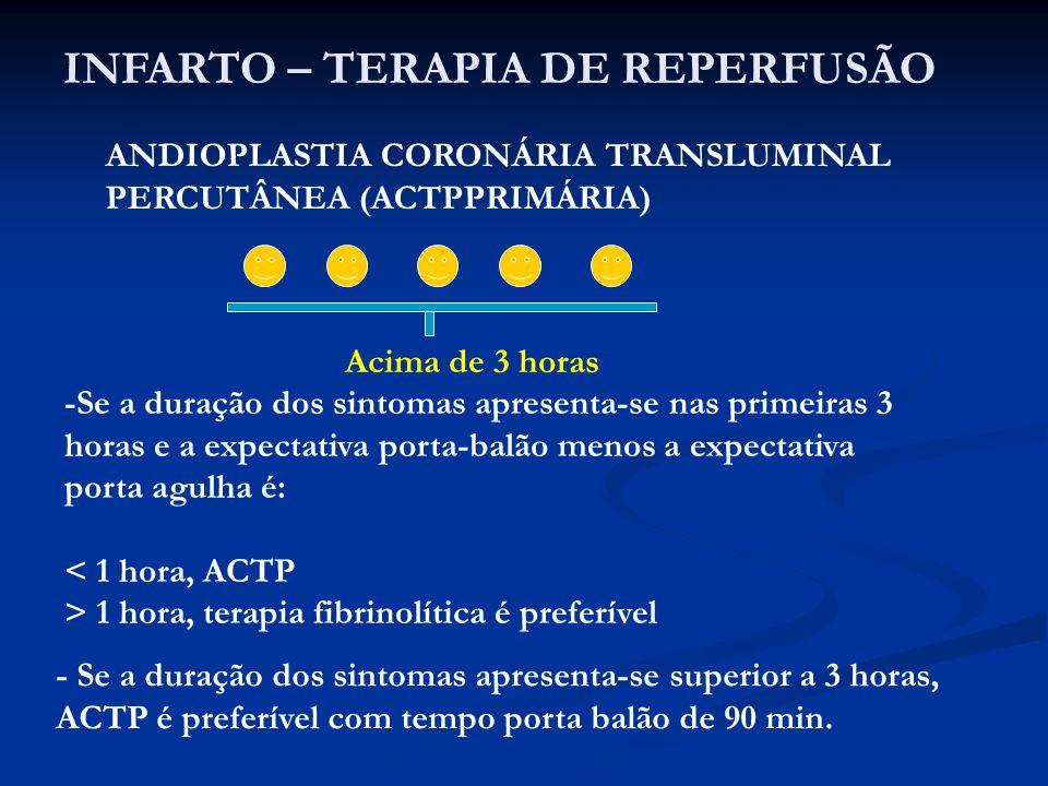 Acima de 3 horas INFARTO – TERAPIA DE REPERFUSÃO -Se a duração dos sintomas apresenta-se nas primeiras 3 horas e a expectativa porta-balão menos a exp