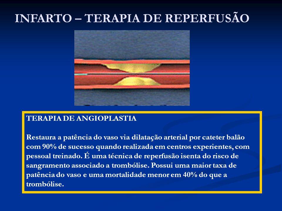 TERAPIA DE ANGIOPLASTIA Restaura a patência do vaso via dilatação arterial por cateter balão com 90% de sucesso quando realizada em centros experiente