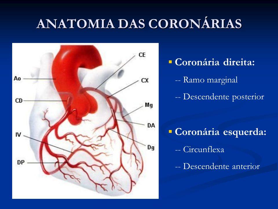 ANATOMIA DAS CORONÁRIAS Coronária direita: -- Ramo marginal -- Descendente posterior Coronária esquerda: -- Circunflexa -- Descendente anterior