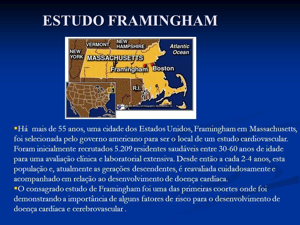 ESTUDO FRAMINGHAM Há mais de 55 anos, uma cidade dos Estados Unidos, Framingham em Massachusetts, foi selecionada pelo governo americano para ser o lo