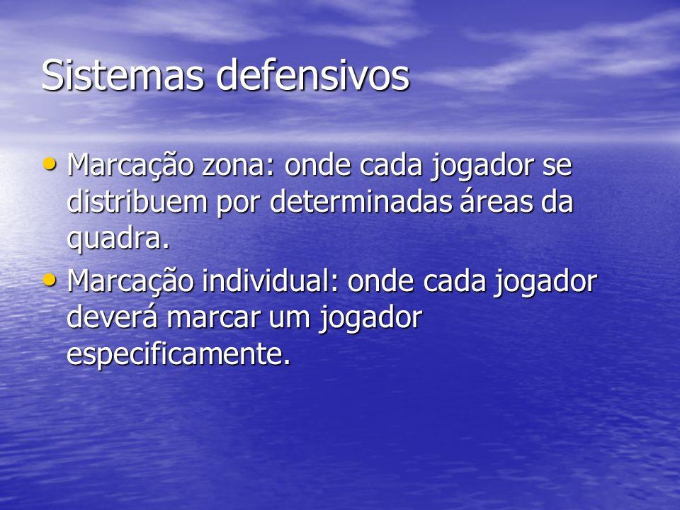 Sistemas defensivos Marcação zona: onde cada jogador se distribuem por determinadas áreas da quadra. Marcação zona: onde cada jogador se distribuem po