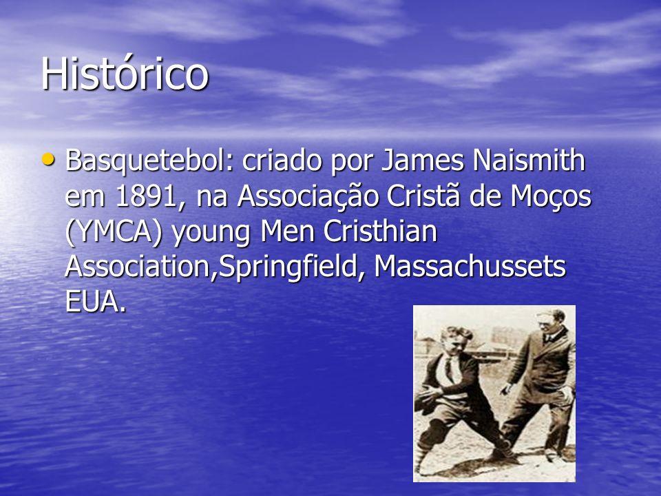 Histórico Basquetebol: criado por James Naismith em 1891, na Associação Cristã de Moços (YMCA) young Men Cristhian Association,Springfield, Massachuss