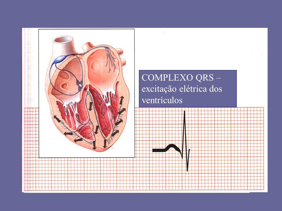 INTERVALO PR – o impulso sofre um atraso no nodo AV COMPLEXO QRS – excitação elétrica dos ventrículos