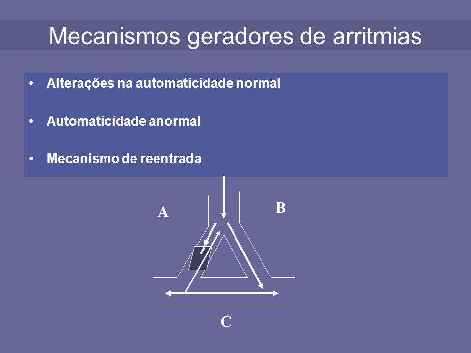 Alterações na automaticidade normal Automaticidade anormal Mecanismo de reentrada Mecanismos geradores de arritmias A B C