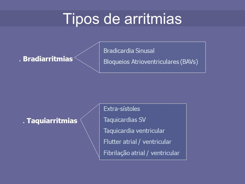 Tipos de arritmias. Bradiarritmias Bradicardia Sinusal Bloqueios Atrioventriculares (BAVs). Taquiarritmias Extra-sístoles Taquicardias SV Taquicardia