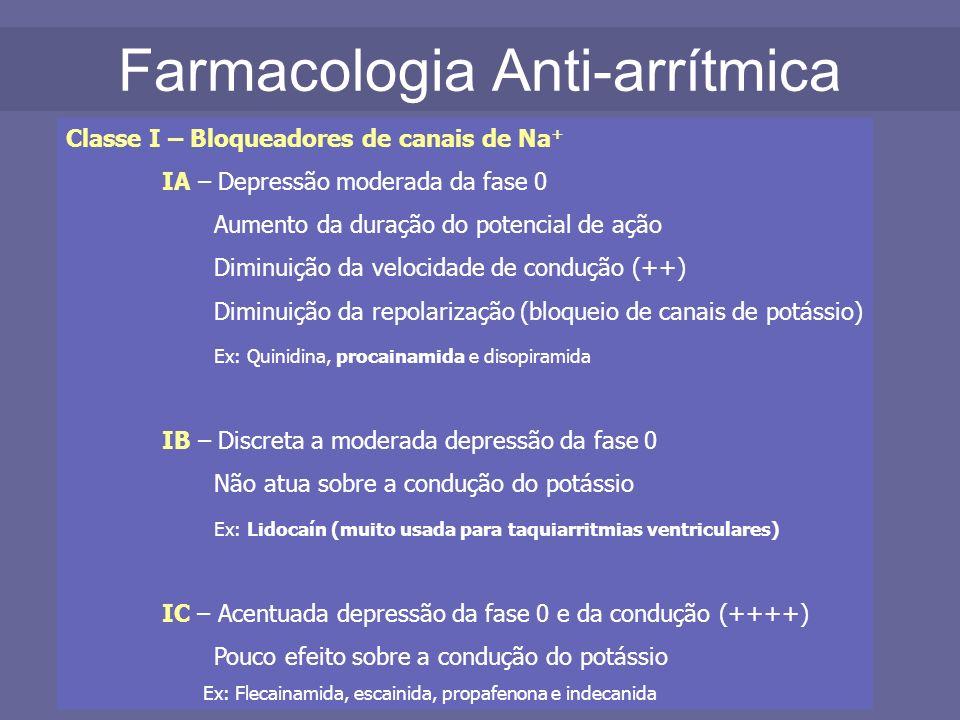 Farmacologia Anti-arrítmica Classe I – Bloqueadores de canais de Na + IA – Depressão moderada da fase 0 Aumento da duração do potencial de ação Diminu