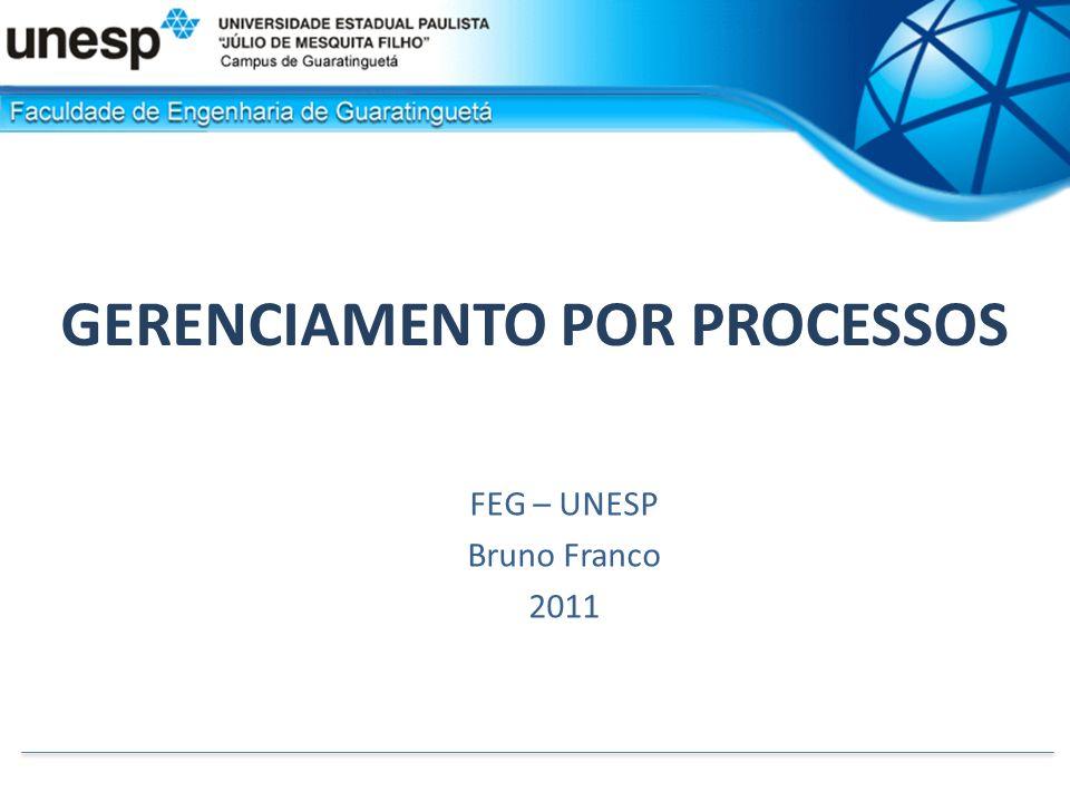 GERENCIAMENTO POR PROCESSOS FEG – UNESP Bruno Franco 2011