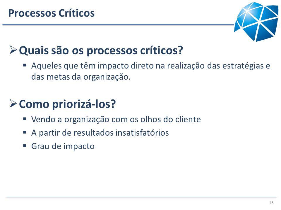 Processos Críticos Quais são os processos críticos? Aqueles que têm impacto direto na realização das estratégias e das metas da organização. Como prio