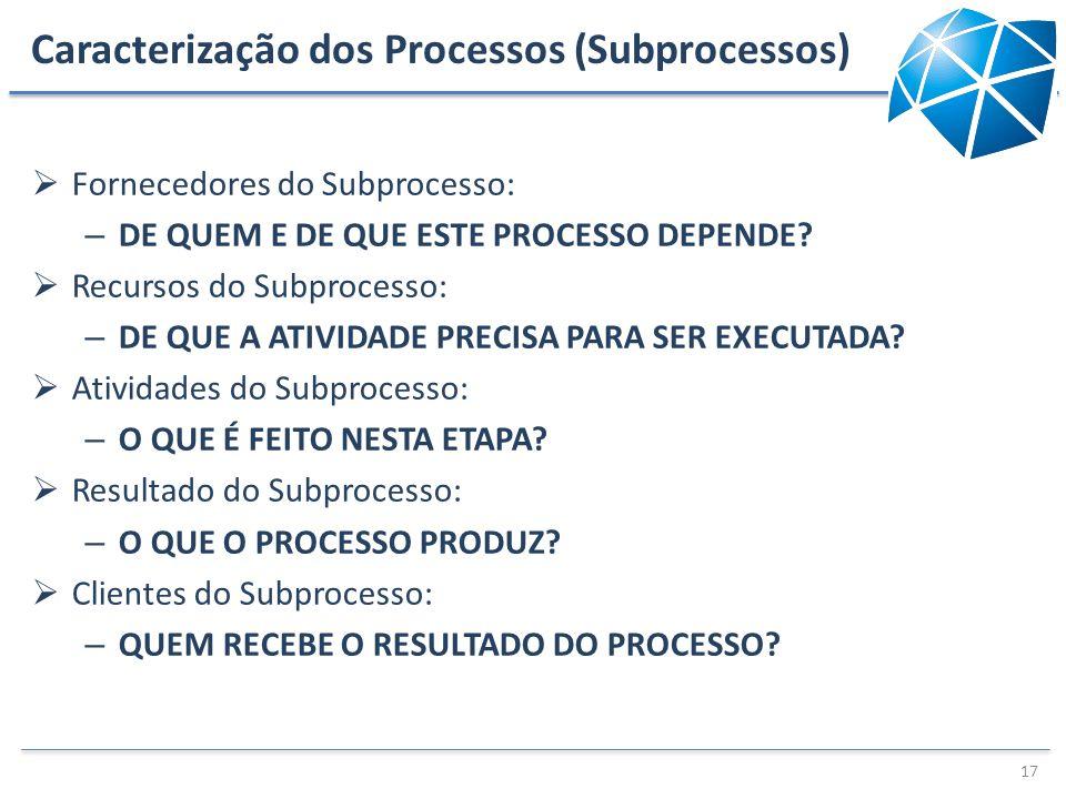 Caracterização dos Processos (Subprocessos) Fornecedores do Subprocesso: – DE QUEM E DE QUE ESTE PROCESSO DEPENDE? Recursos do Subprocesso: – DE QUE A