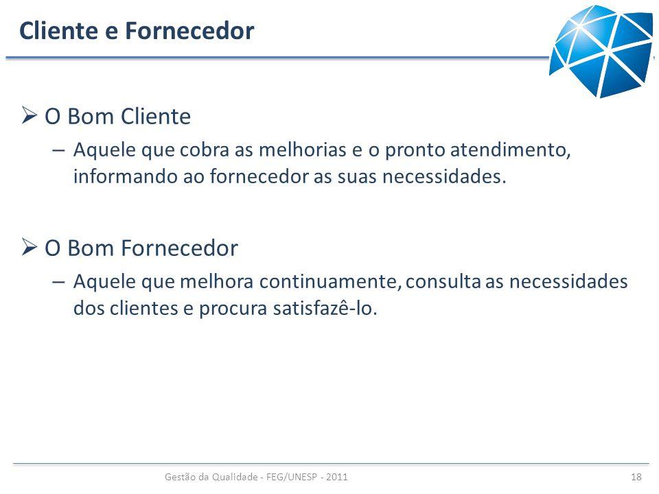 Cliente e Fornecedor O Bom Cliente – Aquele que cobra as melhorias e o pronto atendimento, informando ao fornecedor as suas necessidades. O Bom Fornec