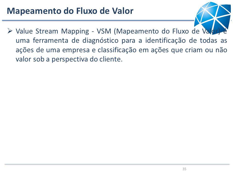 Mapeamento do Fluxo de Valor Value Stream Mapping - VSM (Mapeamento do Fluxo de Valor) é uma ferramenta de diagnóstico para a identificação de todas a