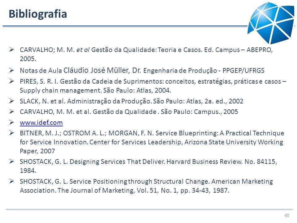 Bibliografia CARVALHO; M. M. et al Gestão da Qualidade: Teoria e Casos. Ed. Campus – ABEPRO, 2005. Notas de Aula Cláudio José Müller, Dr. Engenharia d