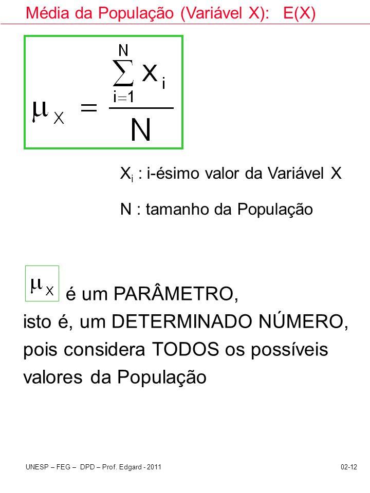 02-12UNESP – FEG – DPD – Prof. Edgard - 2011 X i : i-ésimo valor da Variável X N : tamanho da População Média da População (Variável X): E(X) é um PAR